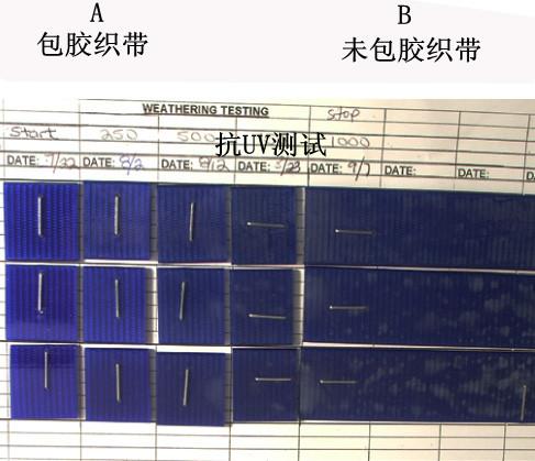 包胶织带抗UV测试